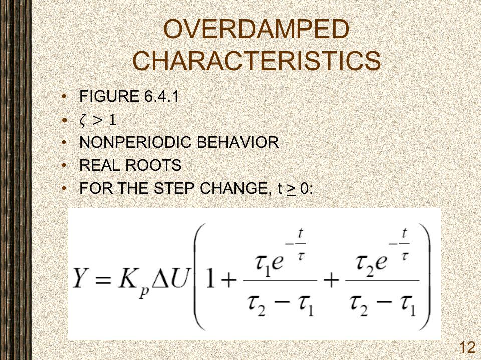 OVERDAMPED CHARACTERISTICS 12