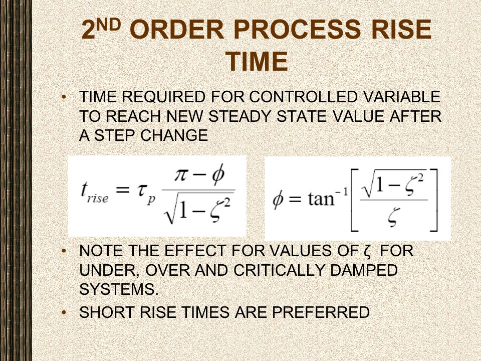2 ND ORDER PROCESS RISE TIME TIME REQUIRED FOR CONTROLLED VARIABLE TO REACH NEW STEADY STATE VALUE AFTER A STEP CHANGE NOTE THE EFFECT FOR VALUES OF ζ