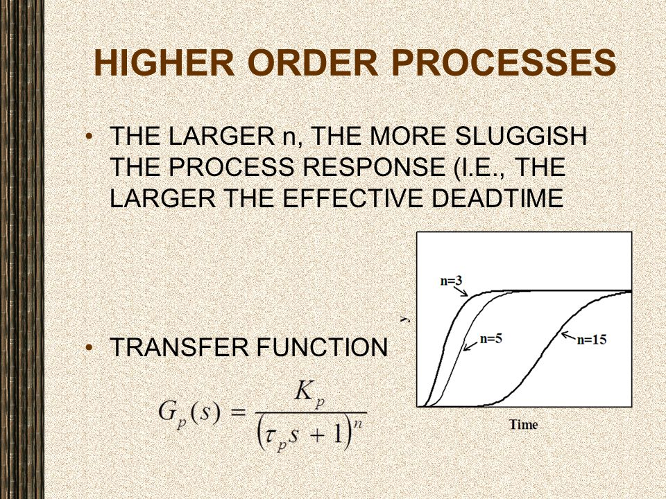 HIGHER ORDER PROCESSES THE LARGER n, THE MORE SLUGGISH THE PROCESS RESPONSE (I.E., THE LARGER THE EFFECTIVE DEADTIME TRANSFER FUNCTION