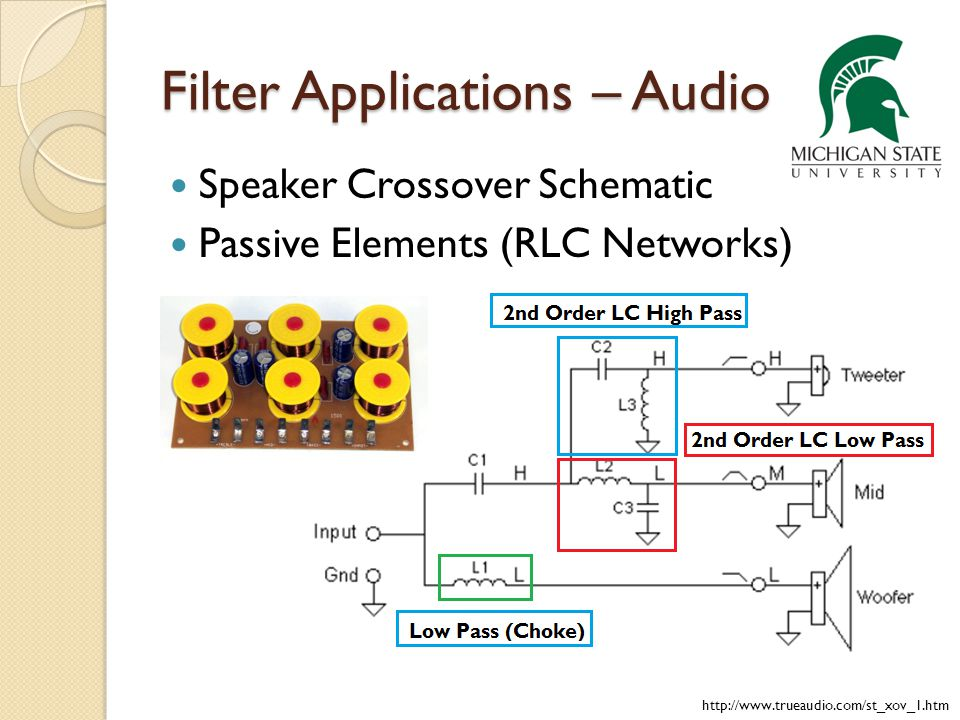 Filter Applications – Audio Speaker Crossover Schematic Passive Elements (RLC Networks) http://www.trueaudio.com/st_xov_1.htm