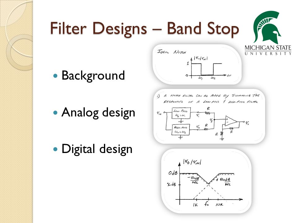Filter Designs – Band Stop Background Analog design Digital design
