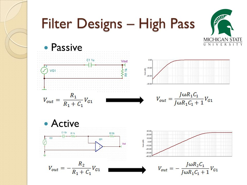 Filter Designs – High Pass Passive Active