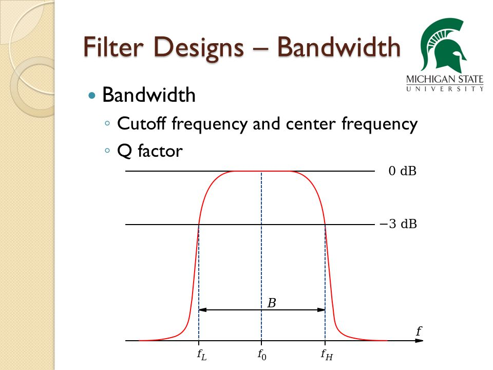 Filter Designs – Bandwidth Bandwidth Cutoff frequency and center frequency Q factor