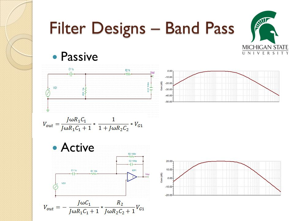 Passive Active Filter Designs – Band Pass