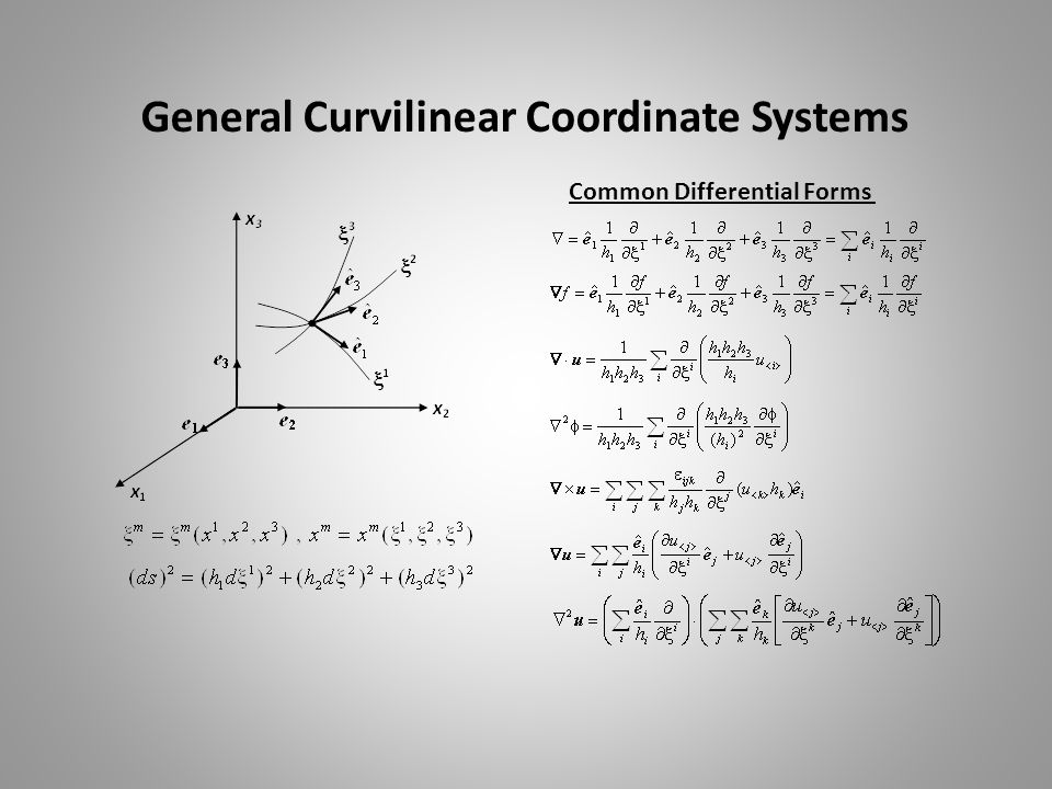 General Curvilinear Coordinate Systems Common Differential Forms