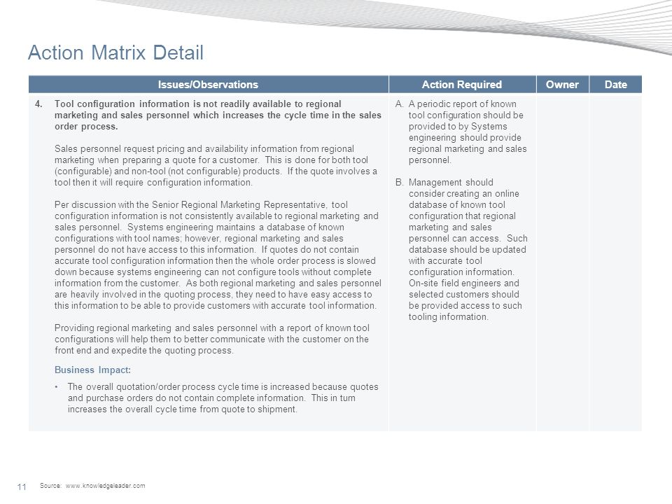 Source: www.knowledgeleader.com 11 Action Matrix Detail Issues/ObservationsAction RequiredOwnerDate 4.Tool configuration information is not readily av