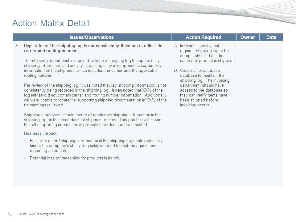 Source: www.knowledgeleader.com 15 Action Matrix Detail Issues/ObservationsAction RequiredOwnerDate 8.Repeat Item: The shipping log is not consistently filled out to reflect the carrier and routing number.