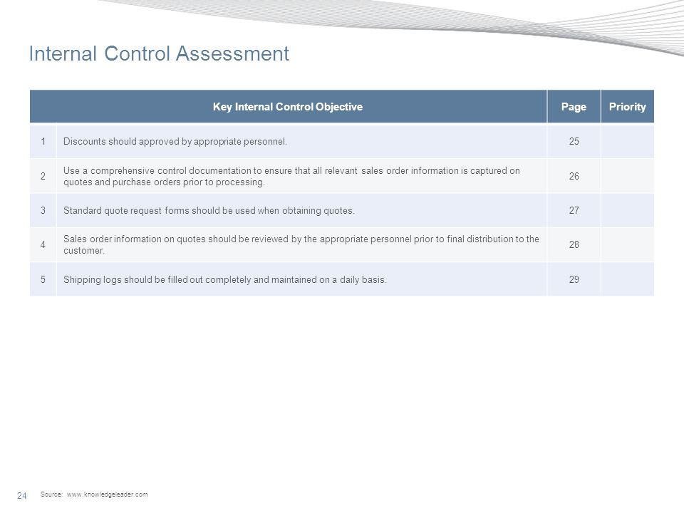 Source: www.knowledgeleader.com 24 Internal Control Assessment Key Internal Control ObjectivePagePriority 1Discounts should approved by appropriate personnel.25 2 Use a comprehensive control documentation to ensure that all relevant sales order information is captured on quotes and purchase orders prior to processing.