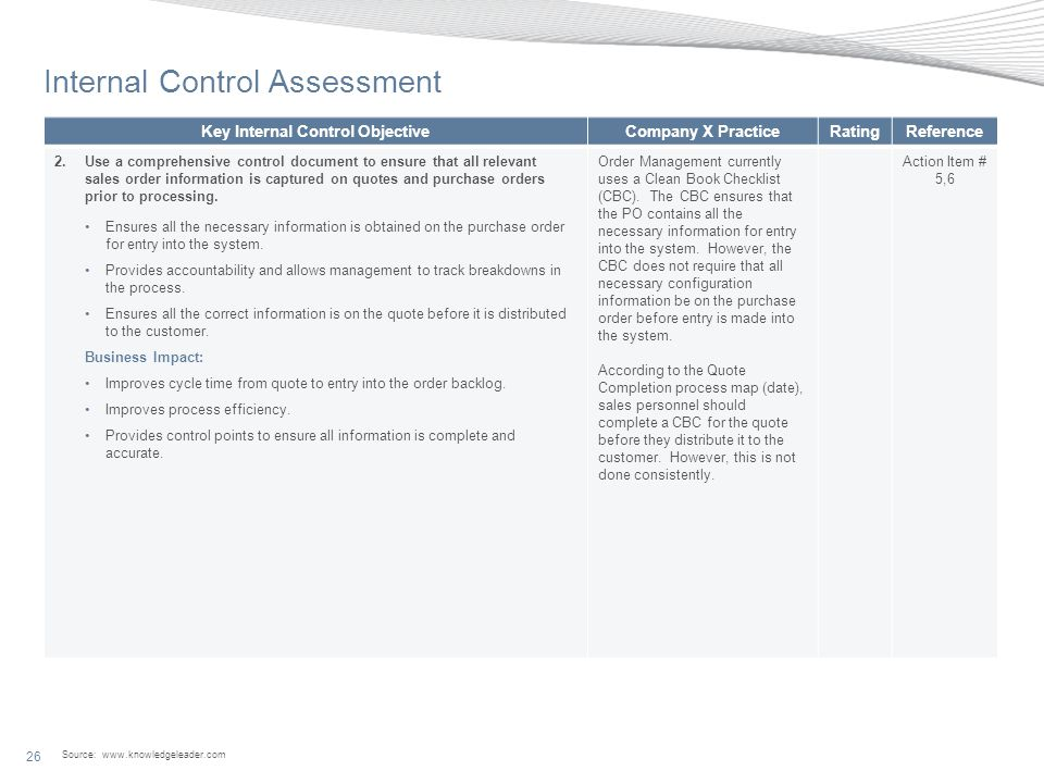 Source: www.knowledgeleader.com 26 Internal Control Assessment Key Internal Control ObjectiveCompany X PracticeRatingReference 2.Use a comprehensive control document to ensure that all relevant sales order information is captured on quotes and purchase orders prior to processing.