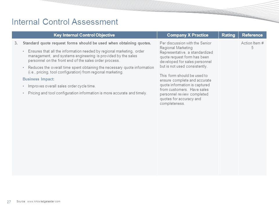 Source: www.knowledgeleader.com 27 Internal Control Assessment Key Internal Control ObjectiveCompany X PracticeRatingReference 3.Standard quote reques
