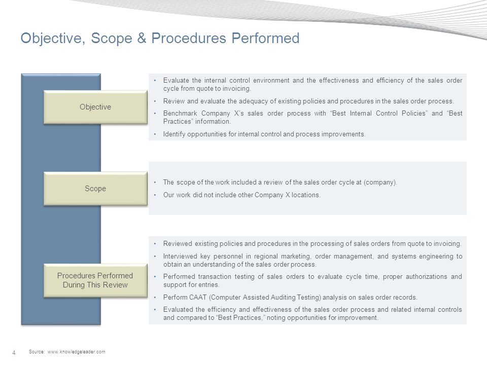 Source: www.knowledgeleader.com 4 Objective, Scope & Procedures Performed Procedures Performed During This Review Reviewed existing policies and procedures in the processing of sales orders from quote to invoicing.