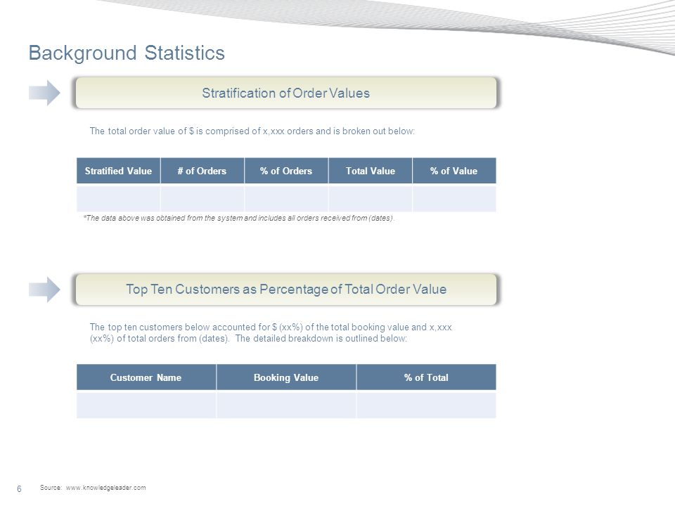 Source: www.knowledgeleader.com 6 Background Statistics Stratification of Order Values The total order value of $ is comprised of x,xxx orders and is broken out below: Stratified Value# of Orders% of OrdersTotal Value% of Value Top Ten Customers as Percentage of Total Order Value The top ten customers below accounted for $ (xx%) of the total booking value and x,xxx (xx%) of total orders from (dates).