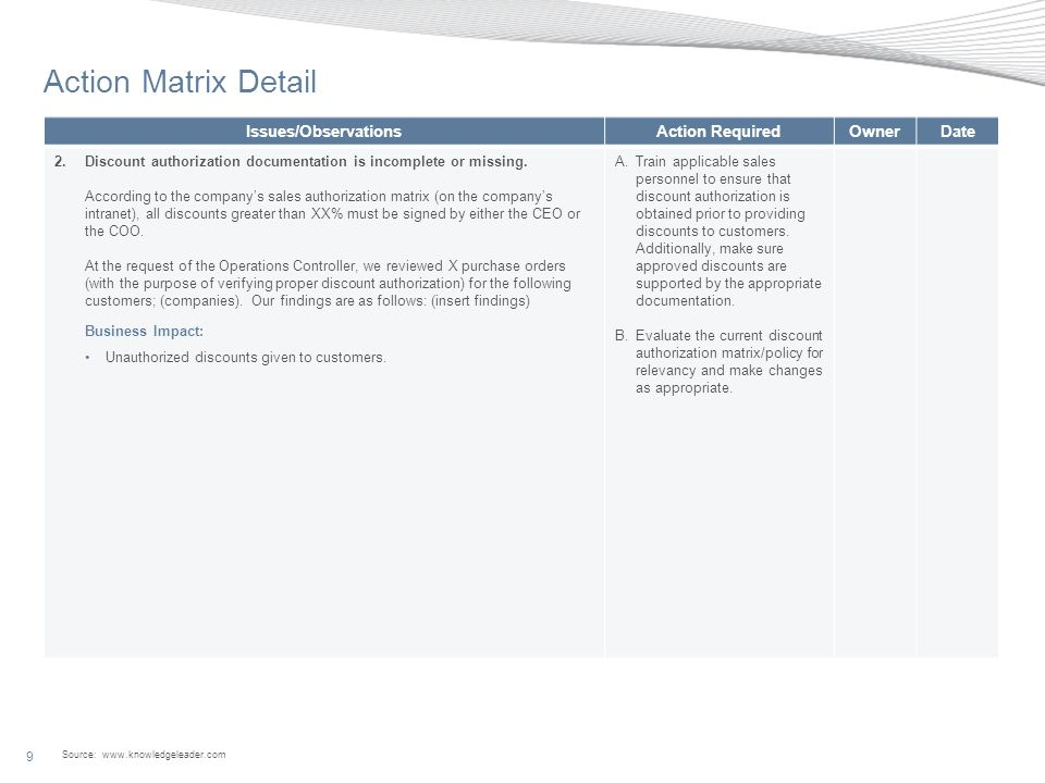 Source: www.knowledgeleader.com 9 Action Matrix Detail Issues/ObservationsAction RequiredOwnerDate 2.Discount authorization documentation is incomplete or missing.