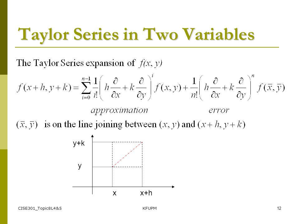 CISE301_Topic8L4&5KFUPM12 Taylor Series in Two Variables xx+h y y+k