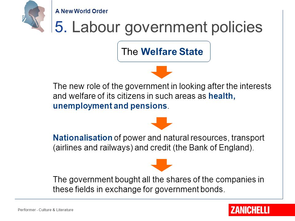 The birth of the Nation The new role of the government in looking after the interests and welfare of its citizens in such areas as health, unemploymen
