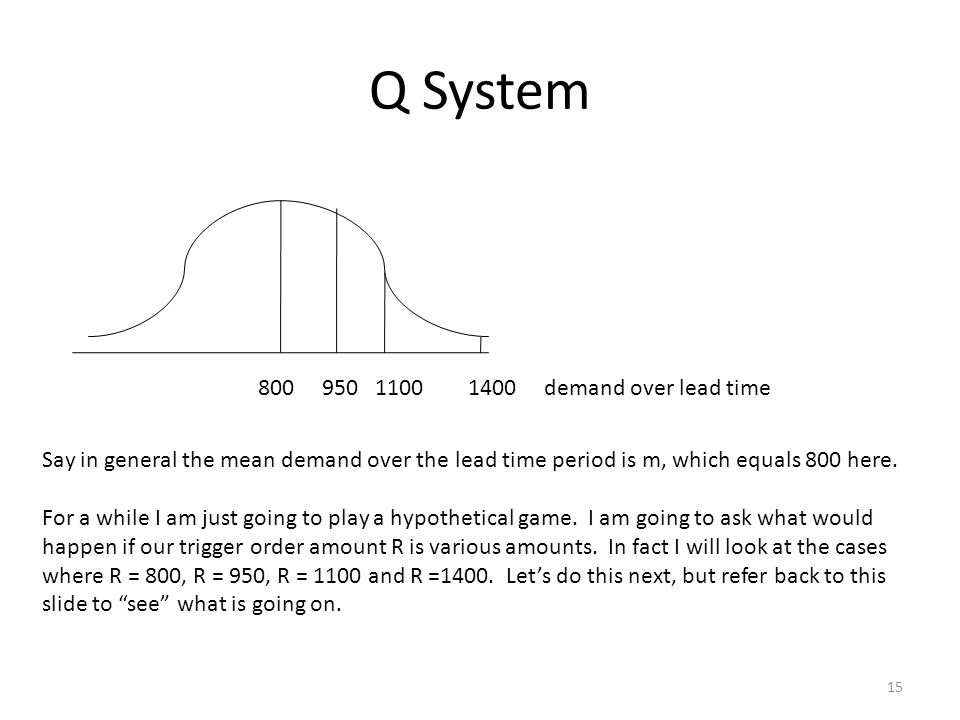 Q System 15 800 950 1100 1400 demand over lead time Say in general the mean demand over the lead time period is m, which equals 800 here.