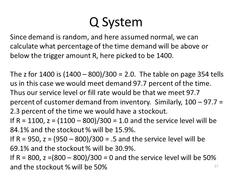 Q System 17 Since demand is random, and here assumed normal, we can calculate what percentage of the time demand will be above or below the trigger amount R, here picked to be 1400.