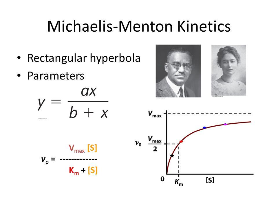 Michaelis-Menton Kinetics Rectangular hyperbola Parameters V max [S] v o = ------------- K m + [S]