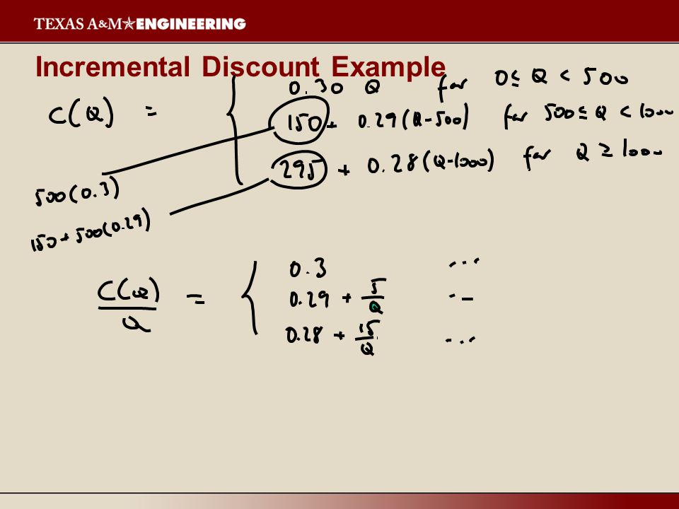 Incremental Discount Example
