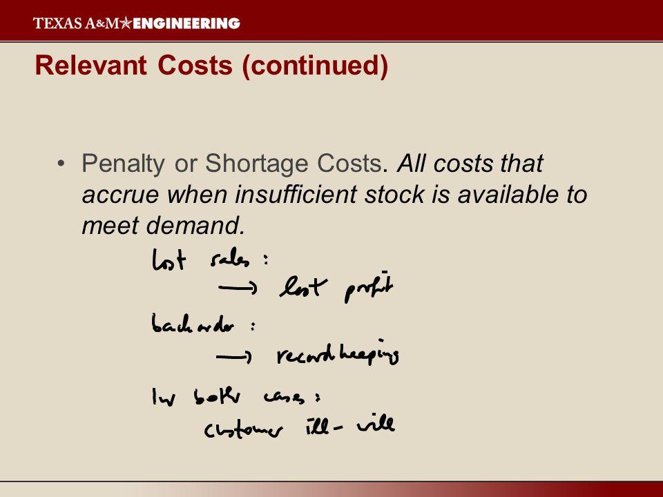 Simple EOQ Model Assumptions: 1.Demand is fixed at units per unit time.