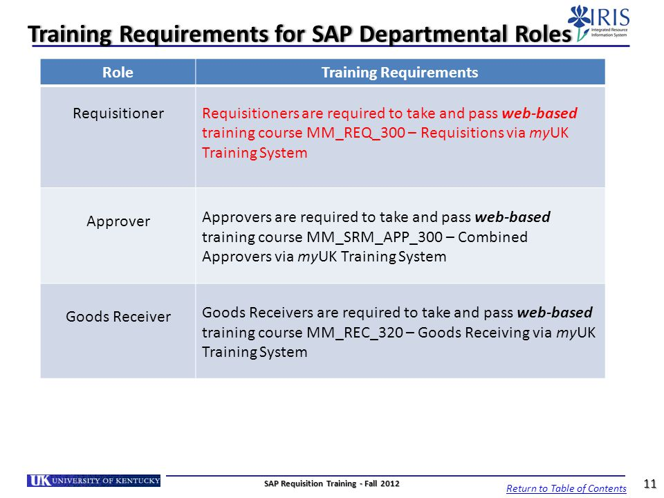 Training Requirements for SAP Departmental RolesTraining Requirements for SAP Departmental Roles RoleTraining Requirements RequisitionerRequisitioners