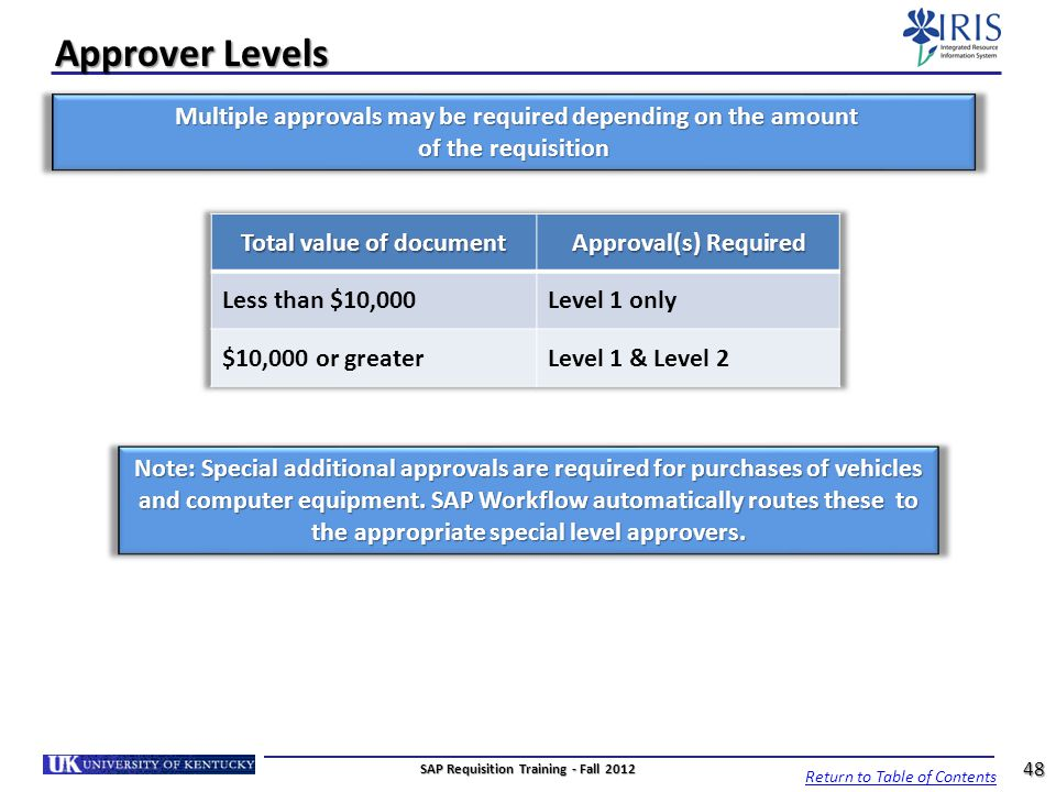 Approver Levels Note: Special additional approvals are required for purchases of vehicles and computer equipment. SAP Workflow automatically routes th