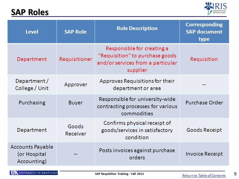 SAP Roles LevelSAP Role Role Description Corresponding SAP document type DepartmentRequisitioner Responsible for creating a Requisition to purchase go