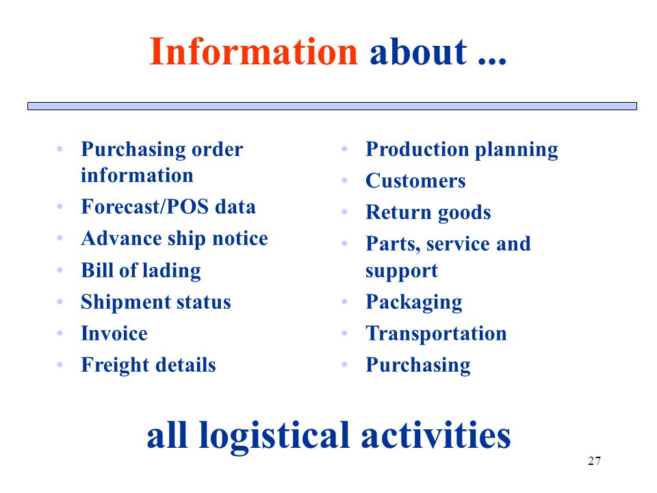Information about... 27 Purchasing order information Forecast/POS data Advance ship notice Bill of lading Shipment status Invoice Freight details Prod