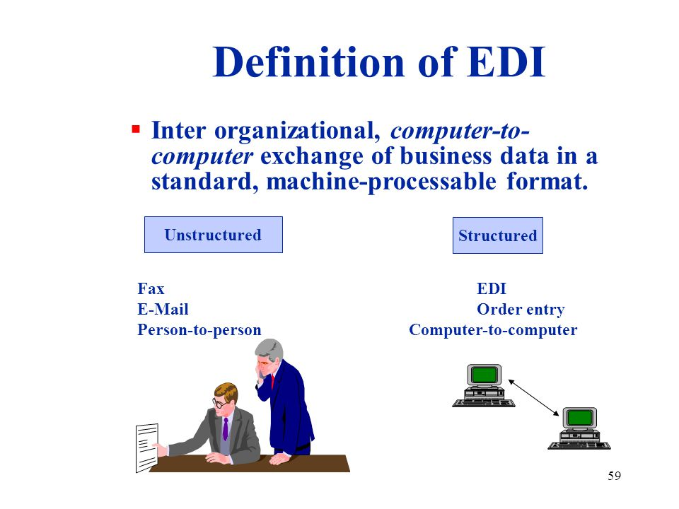 59 Definition of EDI Inter organizational, computer-to- computer exchange of business data in a standard, machine-processable format. Unstructured Str