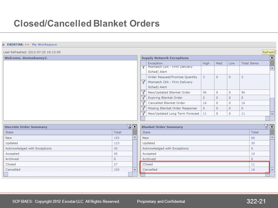 Closed/Cancelled Blanket Orders 322-21 SCP-BAES: Copyright 2012 Exostar LLC.