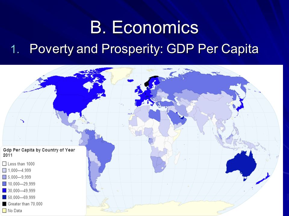 B. Economics 1. Poverty and Prosperity: GDP Per Capita