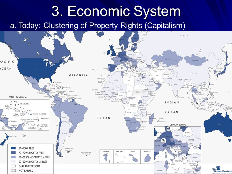 3. Economic System a. Today: Clustering of Property Rights (Capitalism)