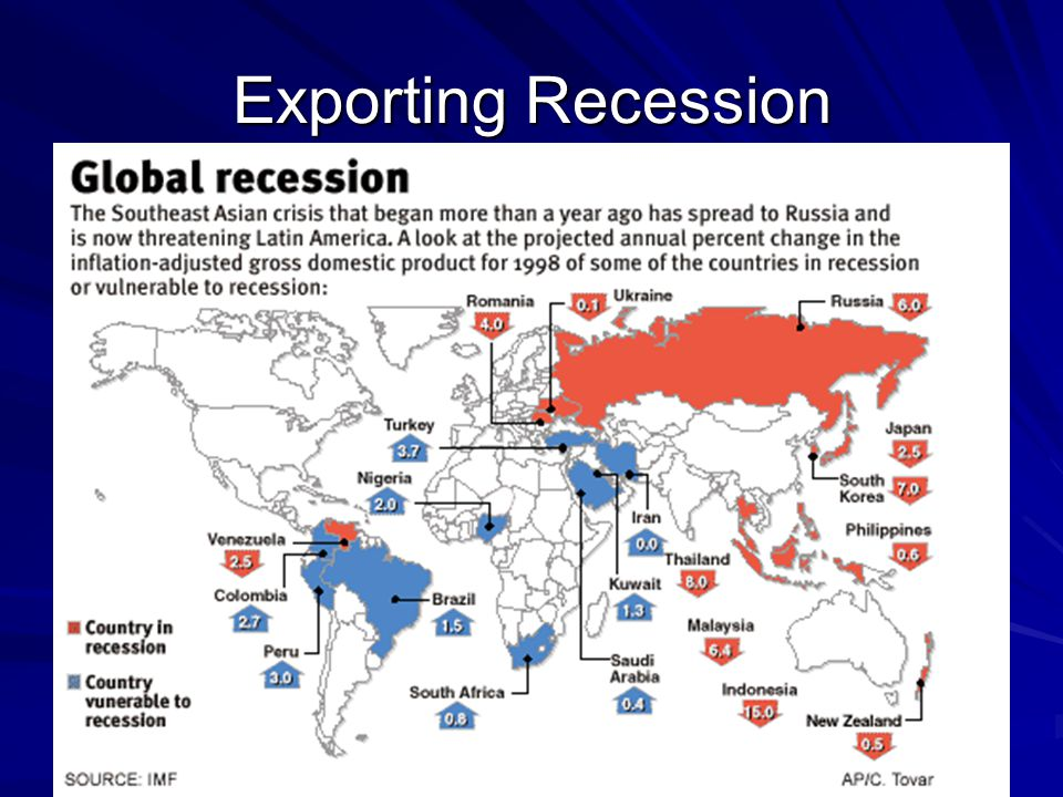 Exporting Recession