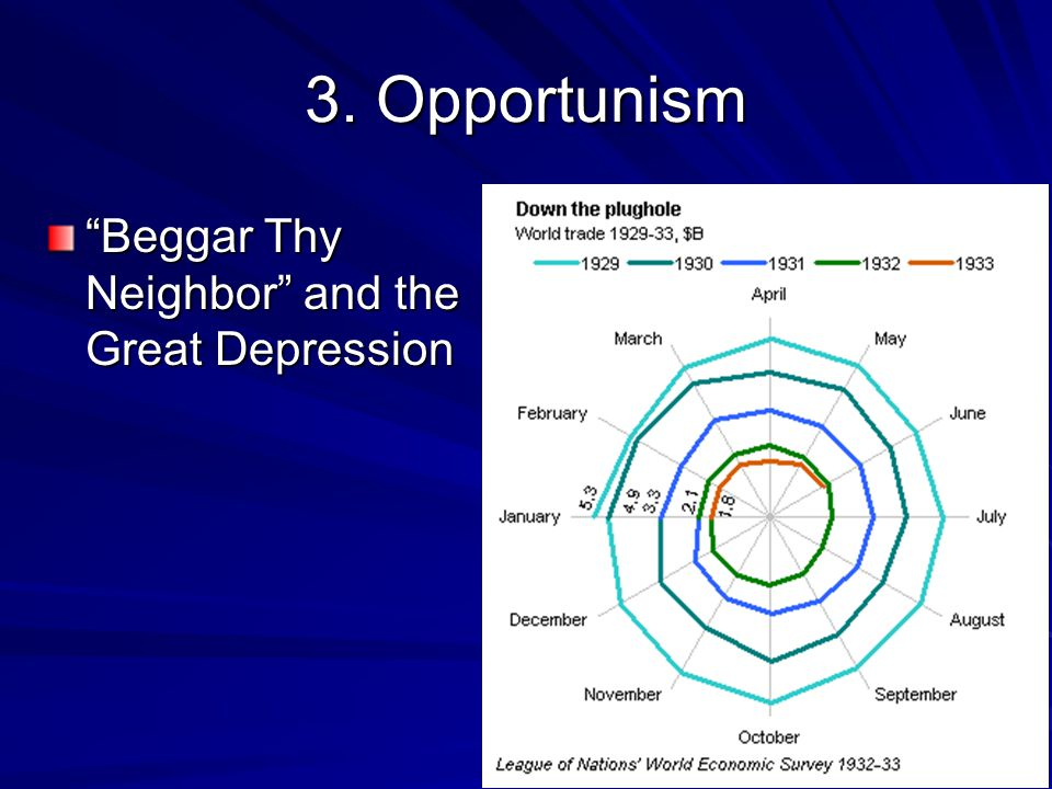3. Opportunism Beggar Thy Neighbor and the Great Depression
