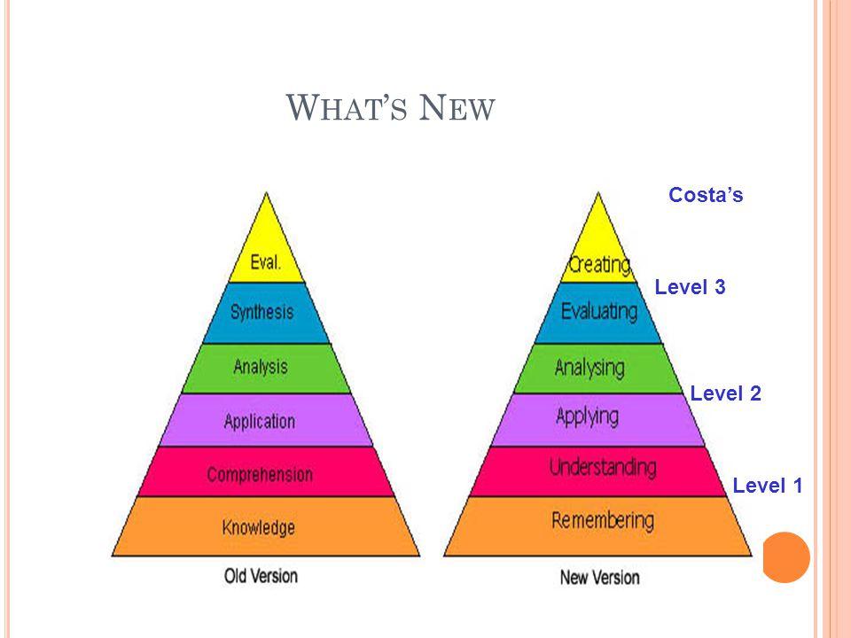 W HAT S N EW Level 1 Level 2 Level 3 Costas