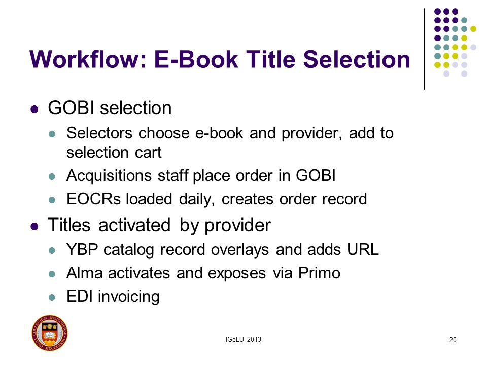 Workflow: E-Book Title Selection GOBI selection Selectors choose e-book and provider, add to selection cart Acquisitions staff place order in GOBI EOC