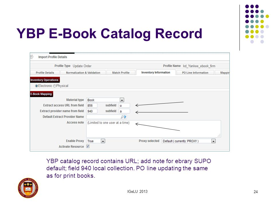 YBP E-Book Catalog Record IGeLU 2013 24 YBP catalog record contains URL; add note for ebrary SUPO default; field 940 local collection. PO line updatin
