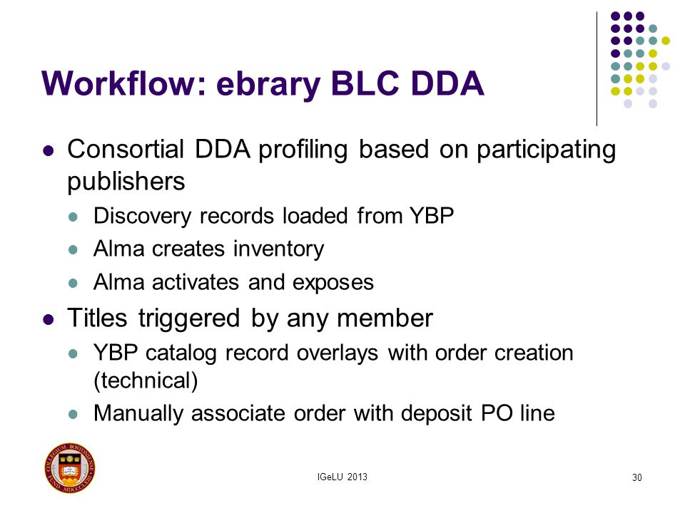 Workflow: ebrary BLC DDA Consortial DDA profiling based on participating publishers Discovery records loaded from YBP Alma creates inventory Alma acti