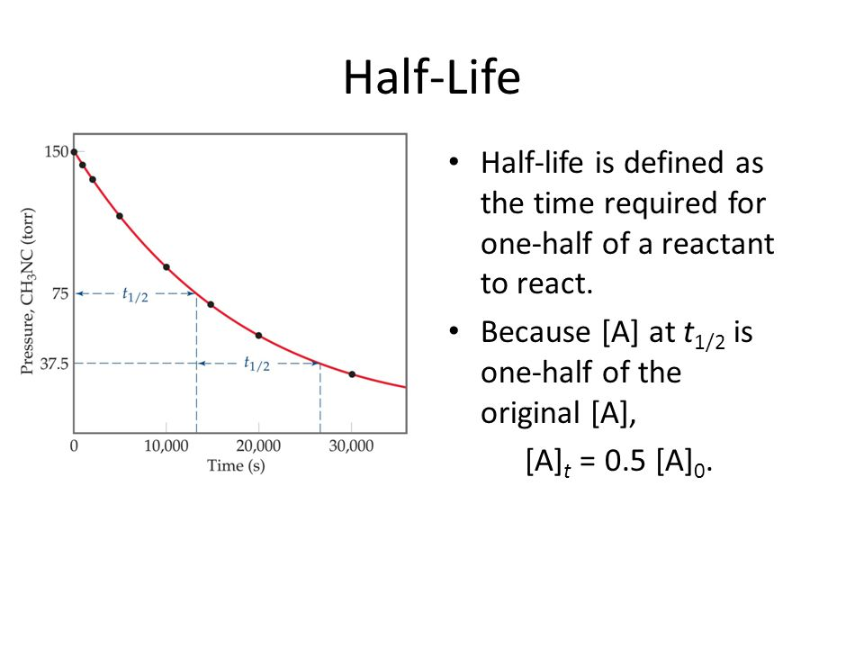 Half-Life Half-life is defined as the time required for one-half of a reactant to react. Because [A] at t 1/2 is one-half of the original [A], [A] t =