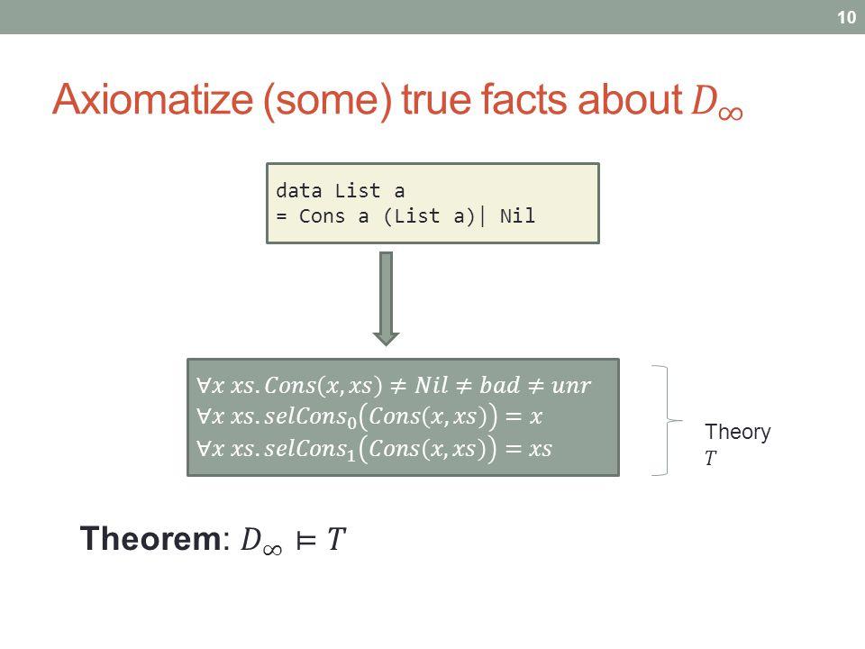 data List a = Cons a (List a)| Nil 10