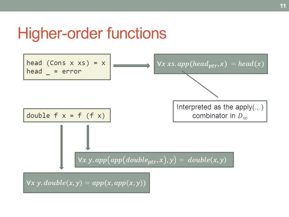 Higher-order functions head (Cons x xs) = x head _ = error double f x = f (f x) 11