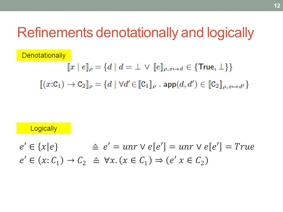Refinements denotationally and logically Logically Denotationally 12