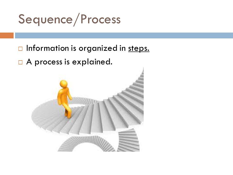 Sequence/Process Information is organized in steps. A process is explained.