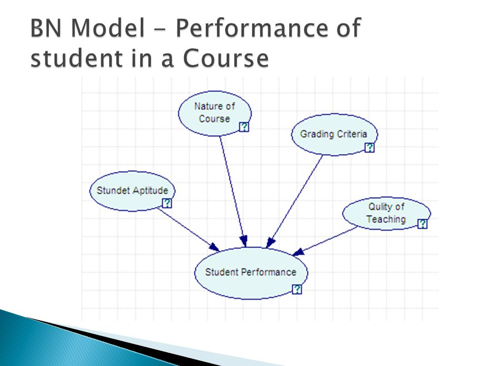 OOBN allows knowledge representation in the form of classes.