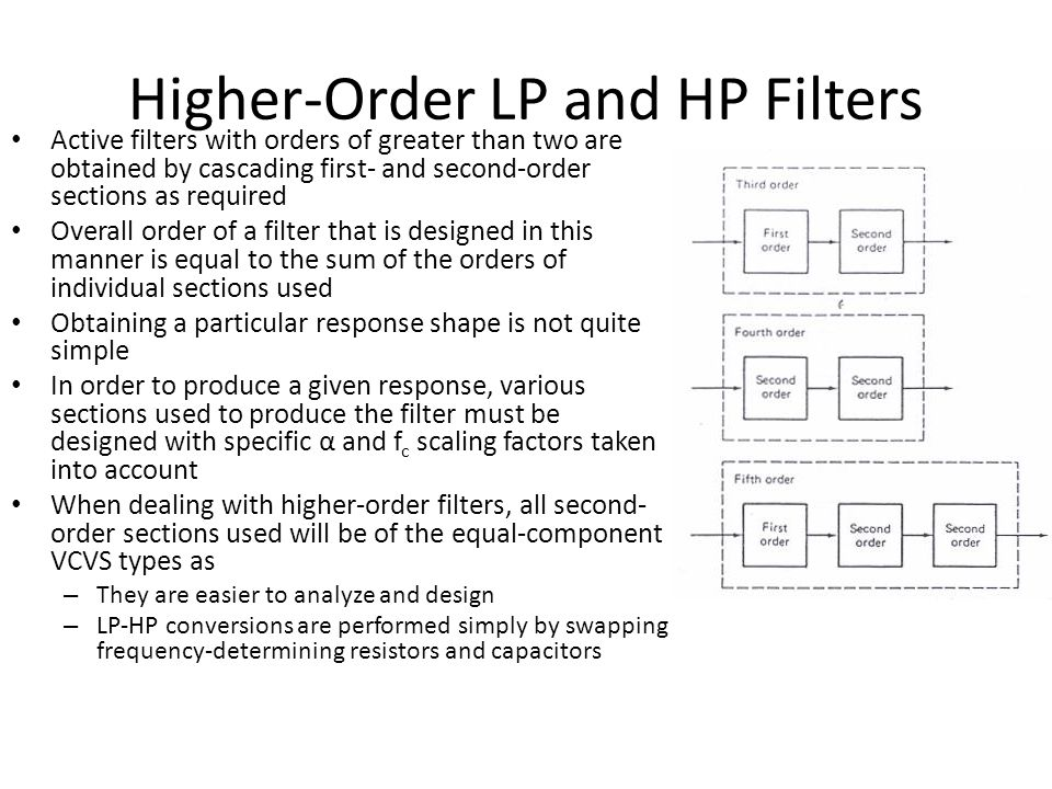 Higher-Order LP and HP Filters Active filters with orders of greater than two are obtained by cascading first- and second-order sections as required O