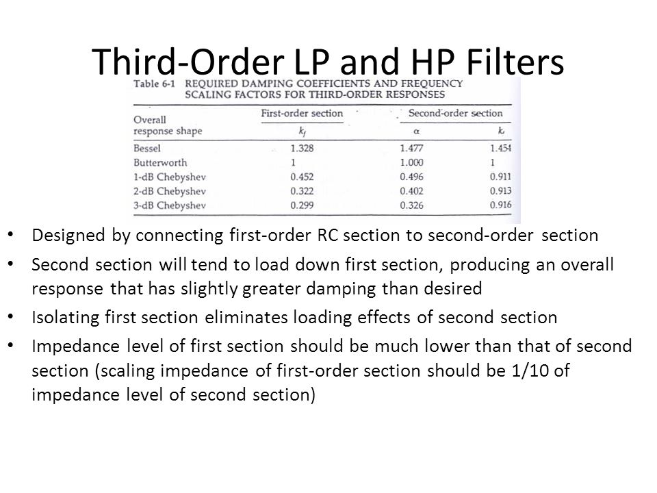 Third-Order LP and HP Filters Designed by connecting first-order RC section to second-order section Second section will tend to load down first sectio