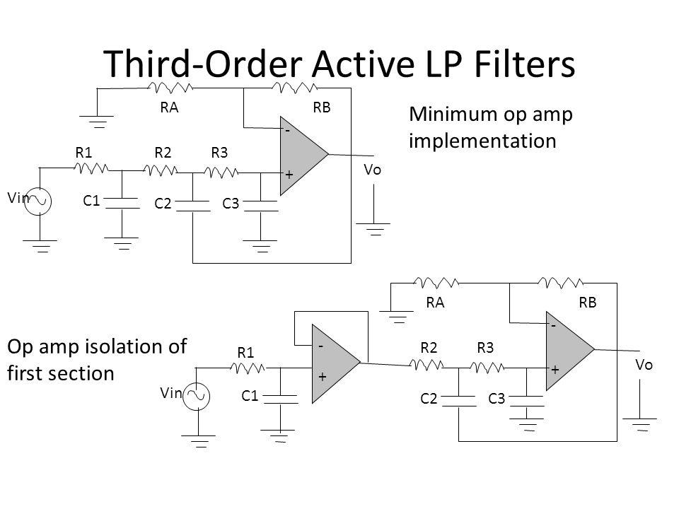 Third-Order Active LP Filters VoVo -+-+ Vin RBRB R1R1 RARA R2R2 C3C3C2C2 R3R3 C1C1 VoVo -+-+ RBRB R1R1 RARA R2R2 C3C3C2C2 R3R3 C1C1 -+-+ Minimum op am