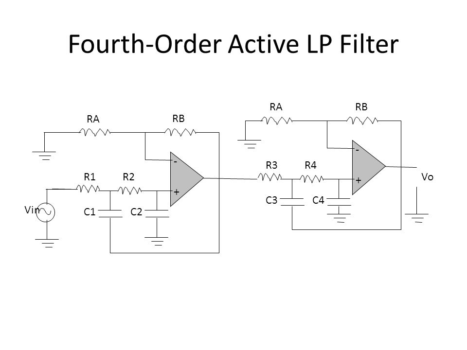Fourth-Order Active LP Filter -+-+ Vin RBRB RARA R1R1 C2C2C1C1 R2R2VoVo -+-+ RBRBRARA R3R3 C4C4C3C3 R4R4