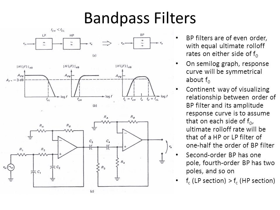 Bandpass Filters BP filters are of even order, with equal ultimate rolloff rates on either side of f 0 On semilog graph, response curve will be symmet