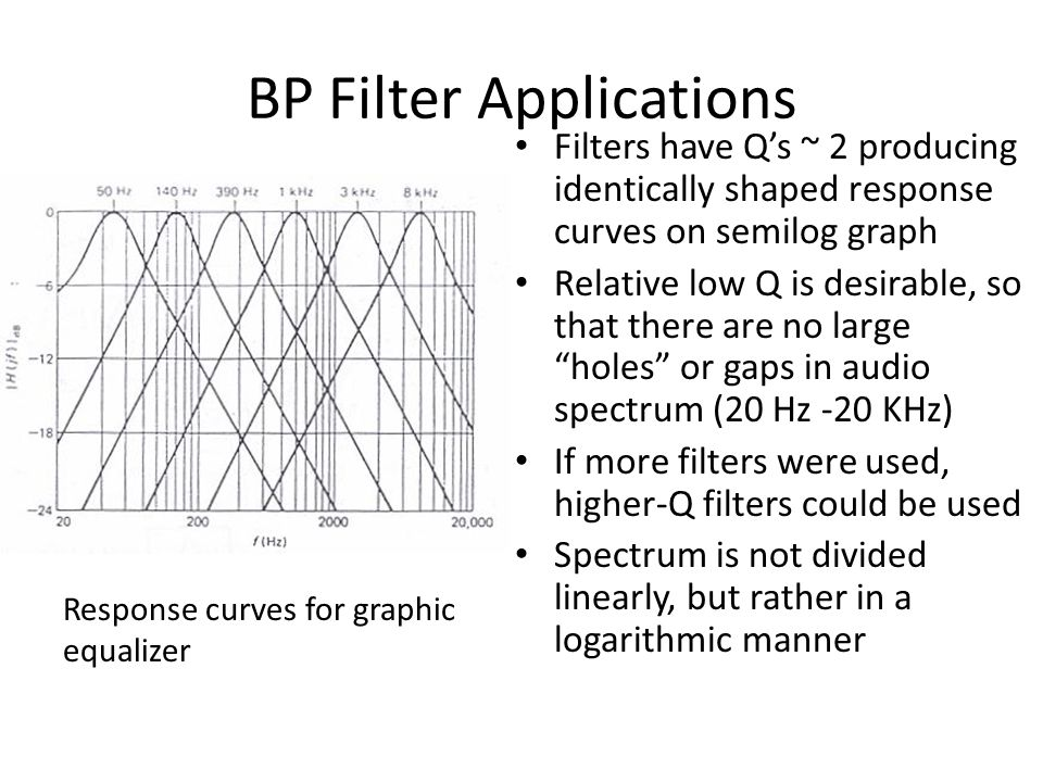 BP Filter Applications Filters have Qs ~ 2 producing identically shaped response curves on semilog graph Relative low Q is desirable, so that there ar